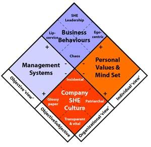 training-diagram